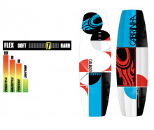 Кайтборды CABRINHA CALIBER BOARD'12